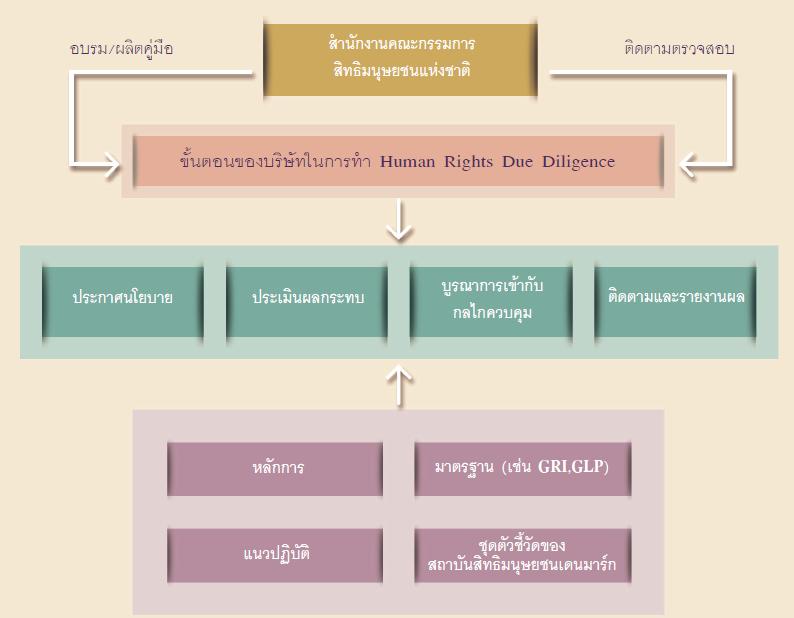hr-dd-chart