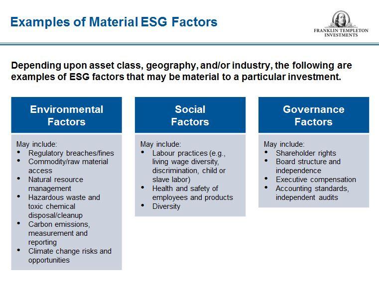 ตัวอย่างความเสี่ยง ESG